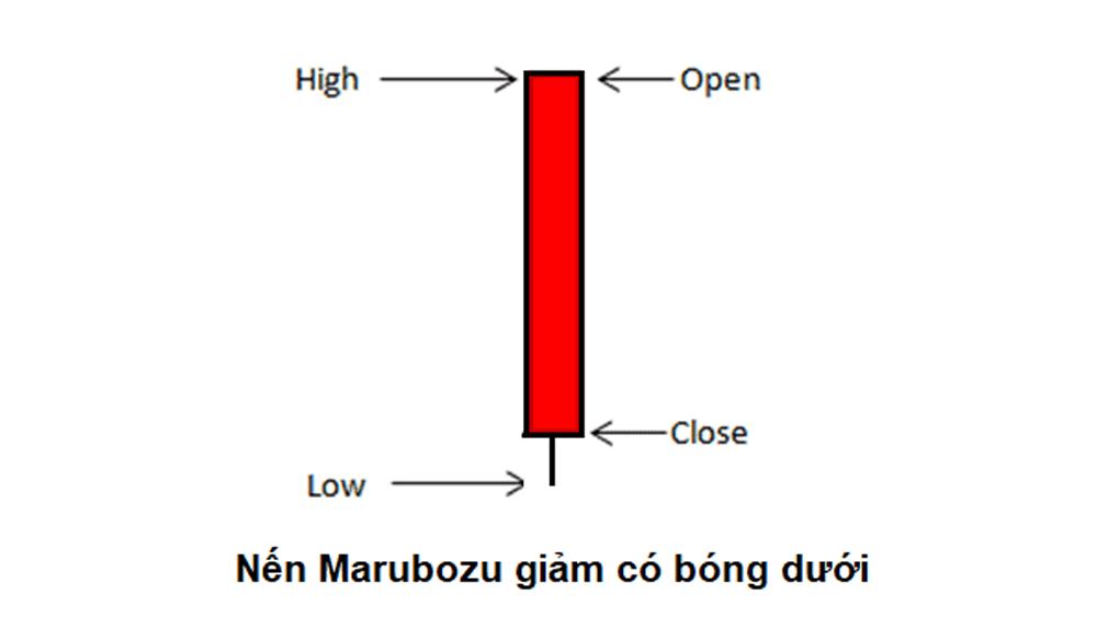 marubozu-giam-co-bong-duoi