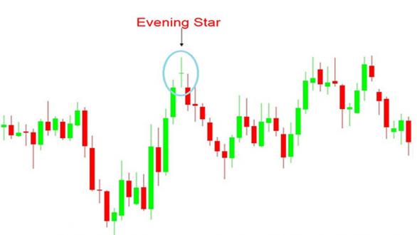 mo-hinh-nen-evening-star-la-gi